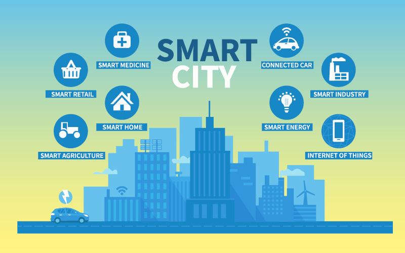 Smart City afbeelding met iconen en uitleg